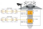 Satelliittipaketti 110-120 cm 2 satelliitin vastaanottoon, 8-80 virittimelle, 3-20°
