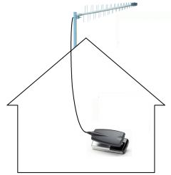 GSM/3G/4G/LTE Yagi antenni & induktiivinen sovitin matkapuhelimille & tableteille, 700-960 MHz